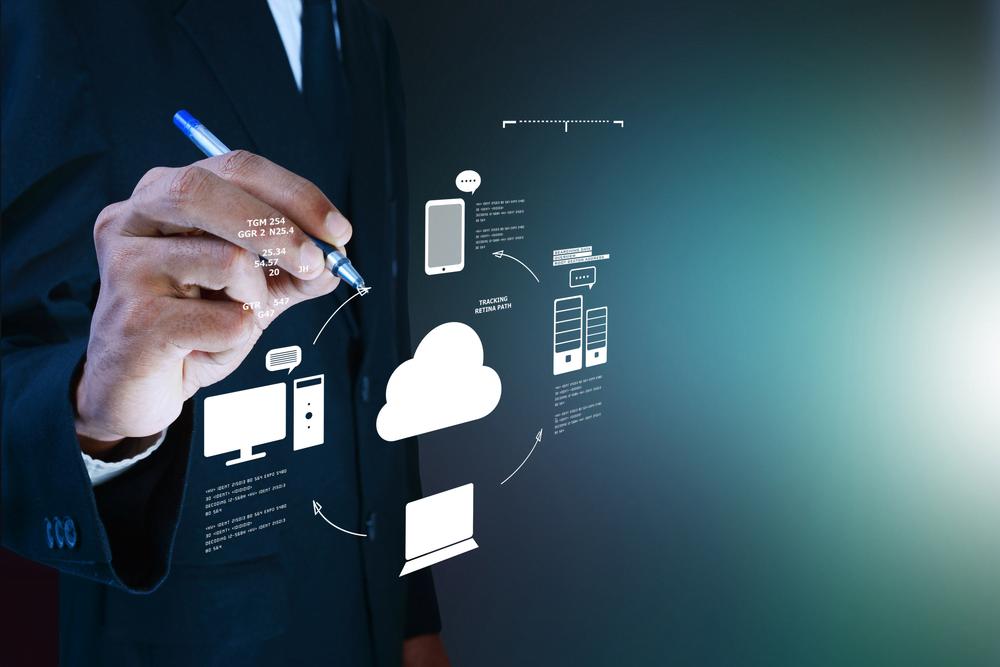 gerenciamento cloud servidor